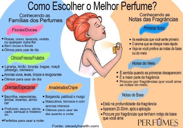 Como escolher o melhor perfume 1